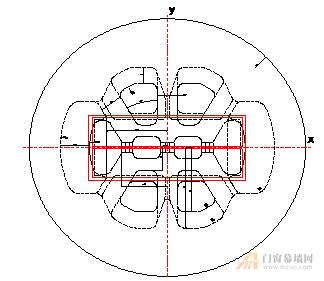 绿色建筑铝合金结构挤压型材模具设计与制造研究